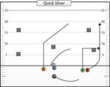 8 Man Football Positions Diagram http://www.bman.com/football/msgboard.php?page=35